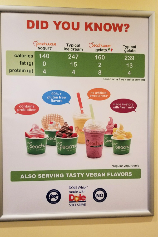 Peachwave nutritional information