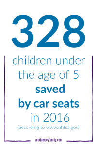 328 children under the age of 5 saved by car seats in 2016