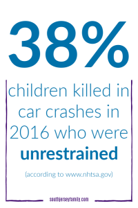 38% children killed in car crashes in 2016 who were unrestrained