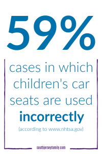59% cases in which children's car seats are used incorrectly