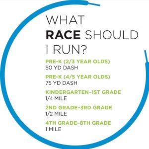 healthy kids running series in haddonfield race description